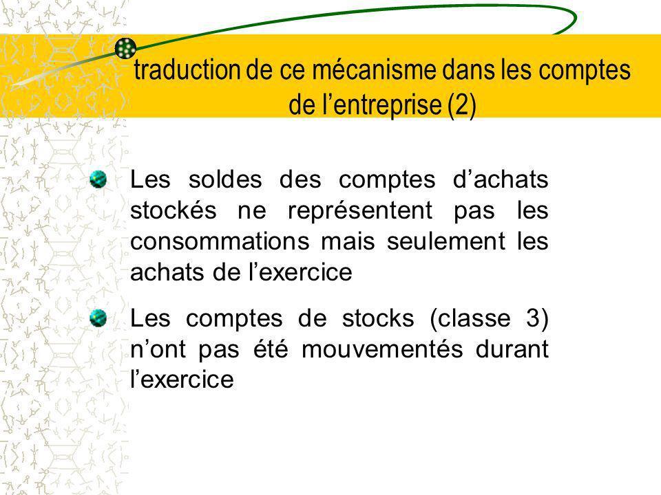 traduction de ce mécanisme dans les comptes de l'entreprise (2)