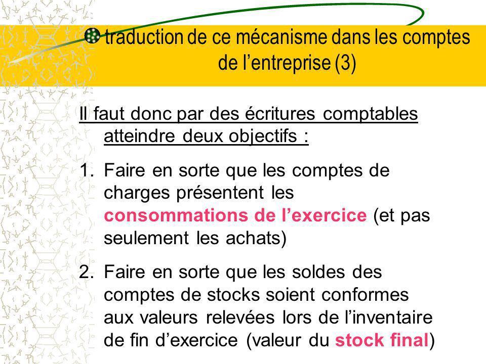 traduction de ce mécanisme dans les comptes de l'entreprise (3)
