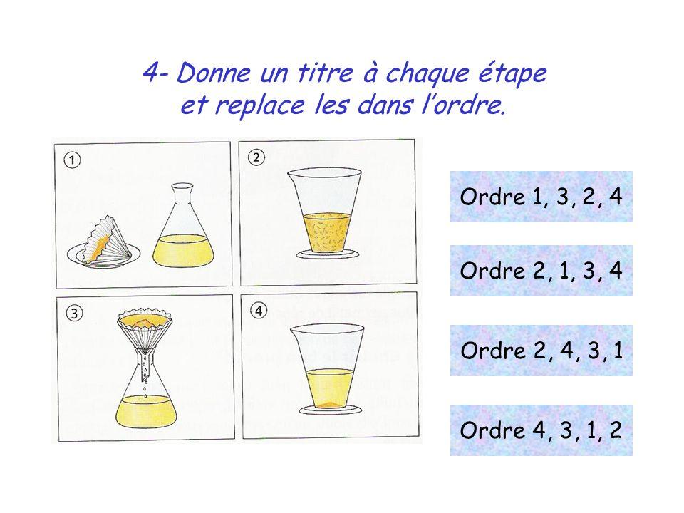 4- Donne un titre à chaque étape et replace les dans l'ordre.