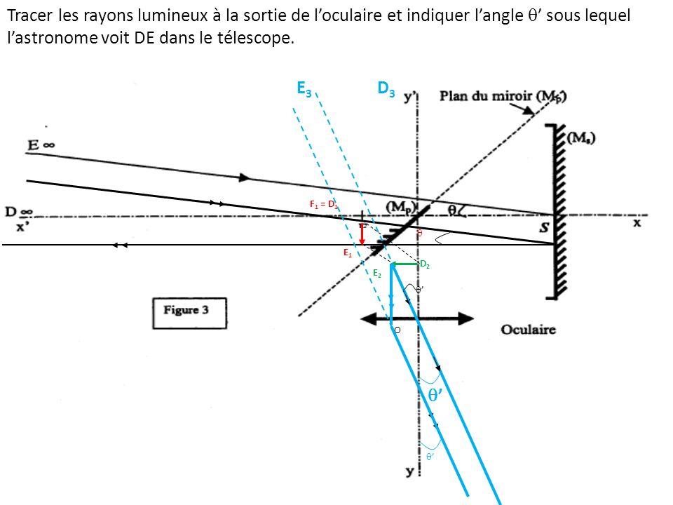 Tracer les rayons lumineux à la sortie de l'oculaire et indiquer l'angle ' sous lequel l'astronome voit DE dans le télescope.