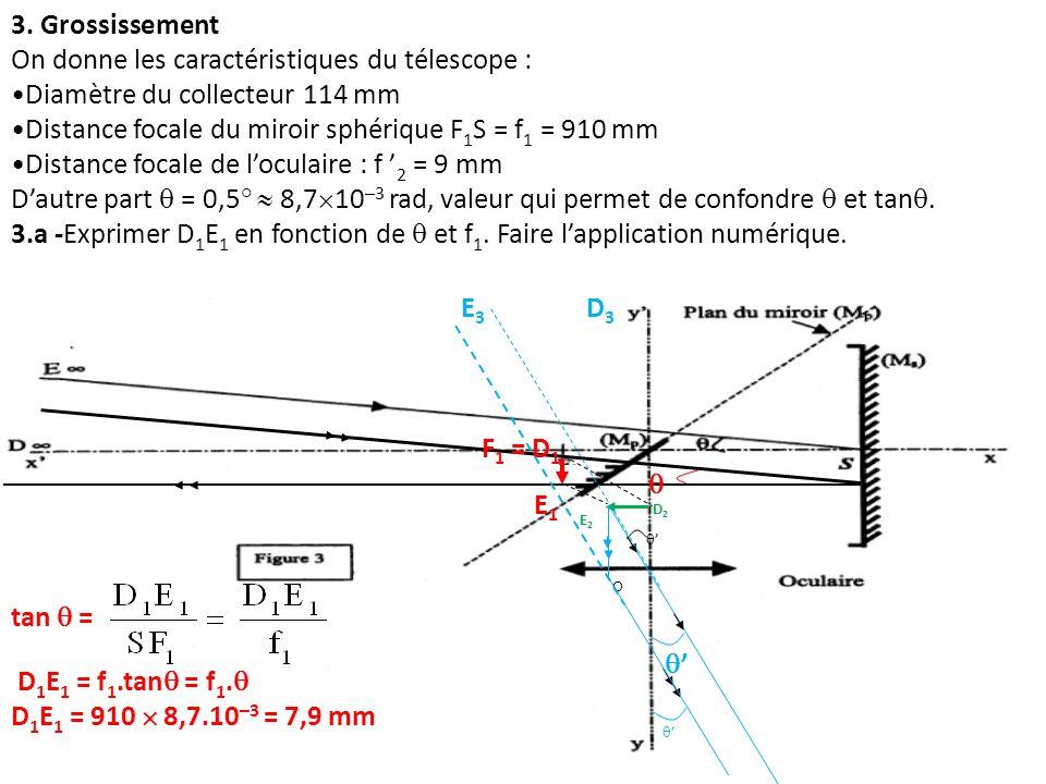 On donne les caractéristiques du télescope :