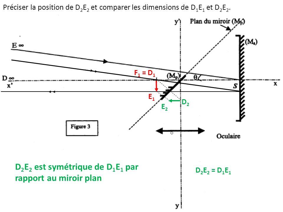 D2E2 est symétrique de D1E1 par rapport au miroir plan