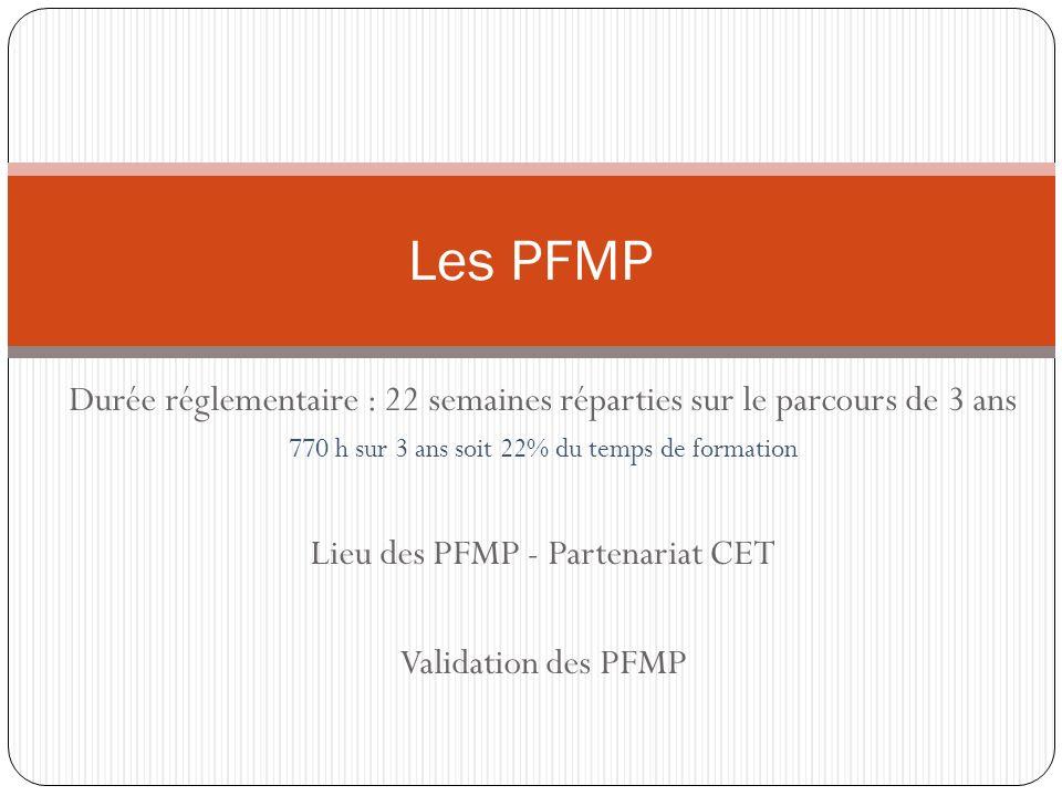 Les PFMP Durée réglementaire : 22 semaines réparties sur le parcours de 3 ans. 770 h sur 3 ans soit 22% du temps de formation.