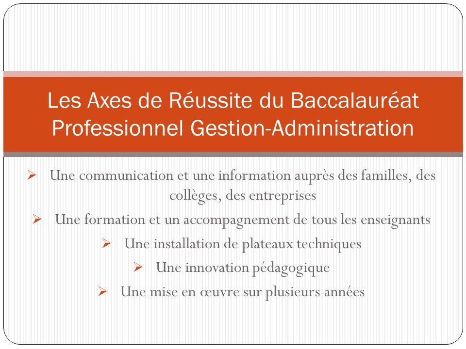 Les Axes de Réussite du Baccalauréat Professionnel Gestion-Administration