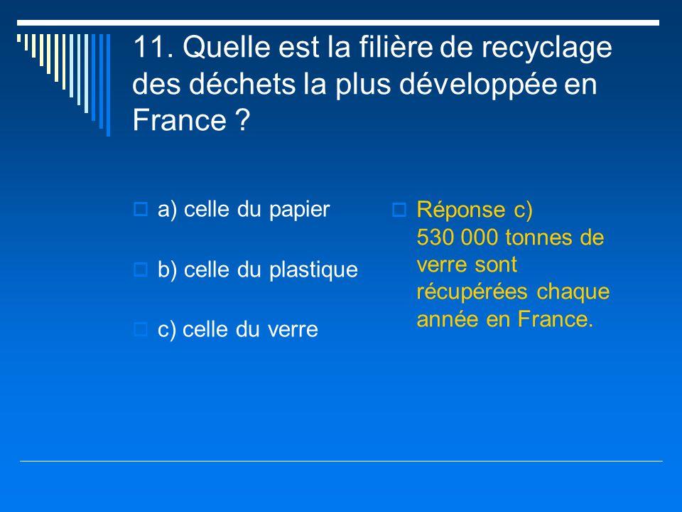 11. Quelle est la filière de recyclage des déchets la plus développée en France