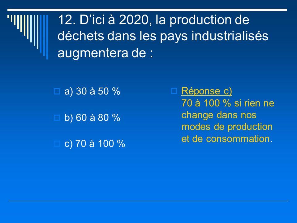 12. D'ici à 2020, la production de déchets dans les pays industrialisés augmentera de :