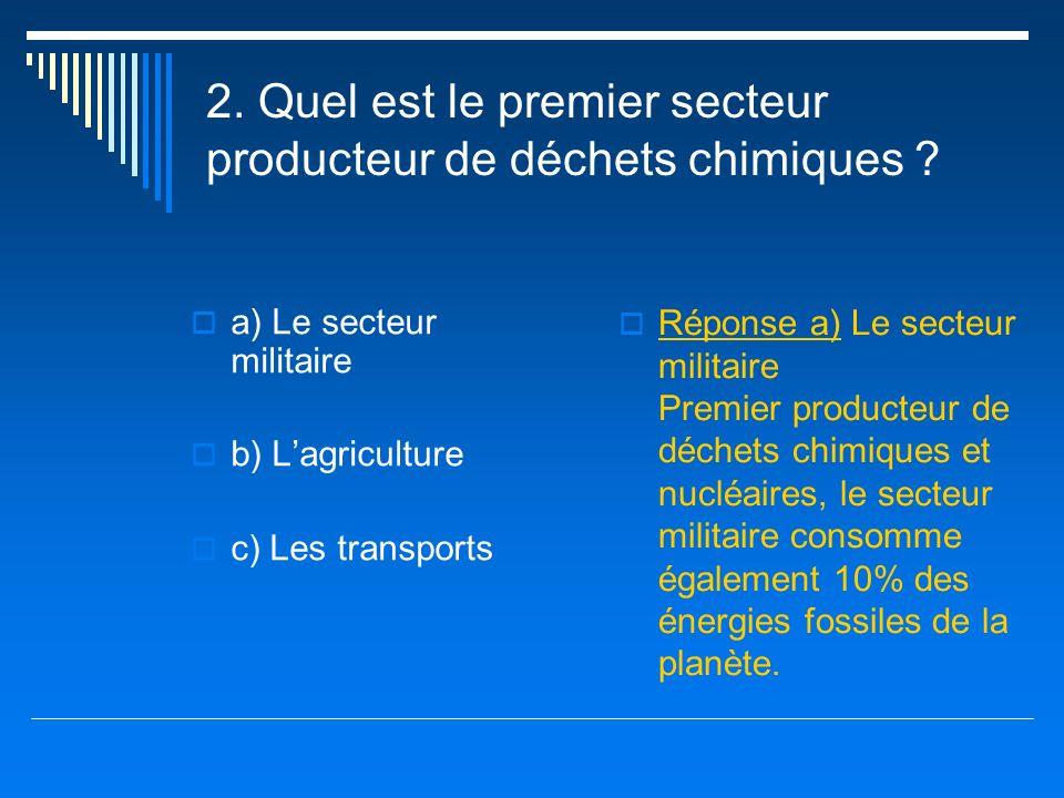 2. Quel est le premier secteur producteur de déchets chimiques
