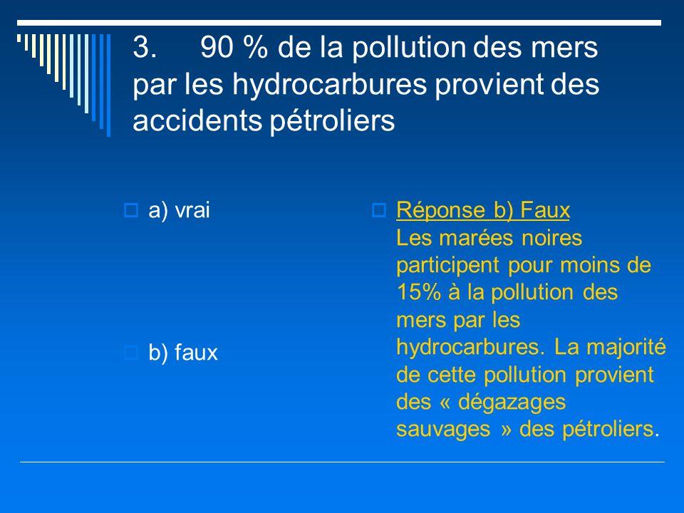 3. 90 % de la pollution des mers par les hydrocarbures provient des accidents pétroliers