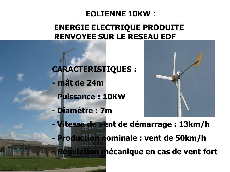 EOLIENNE 10KW : ENERGIE ELECTRIQUE PRODUITE RENVOYEE SUR LE RESEAU EDF. CARACTERISTIQUES : - mât de 24m.