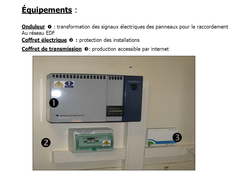 Équipements : Onduleur  : transformation des signaux électriques des panneaux pour le raccordement.