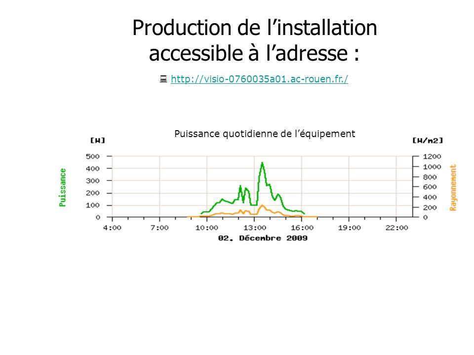 Production de l'installation accessible à l'adresse :