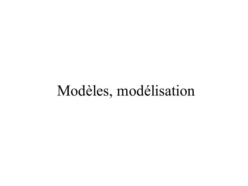 Modèles, modélisation