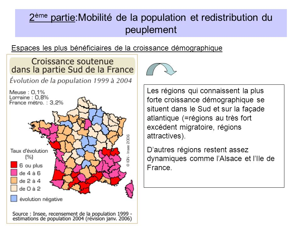 2ème partie:Mobilité de la population et redistribution du peuplement