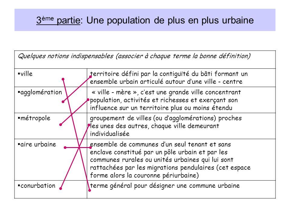 3ème partie: Une population de plus en plus urbaine
