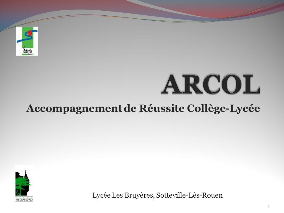 Accompagnement de Réussite Collège-Lycée