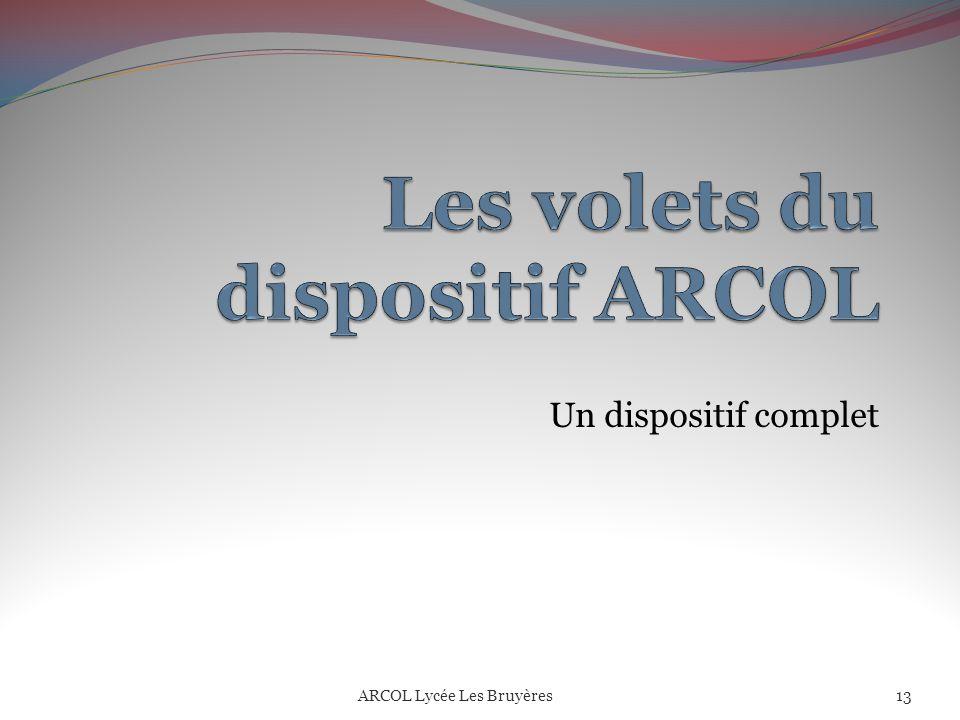 Les volets du dispositif ARCOL