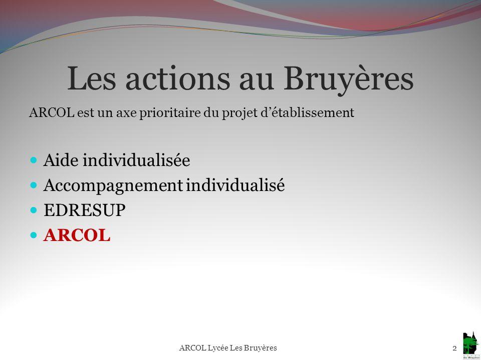 Les actions au Bruyères
