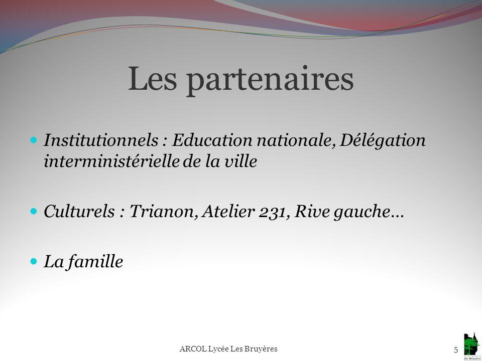 ARCOL Lycée Les Bruyères