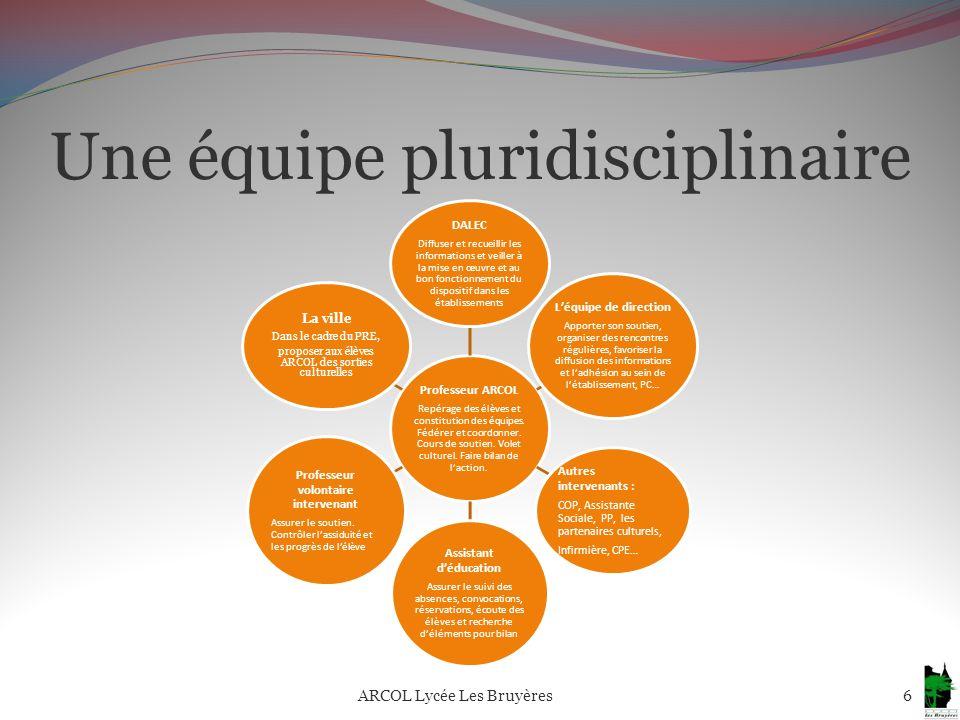 Une équipe pluridisciplinaire