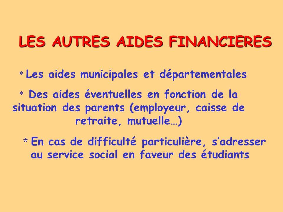 LES AUTRES AIDES FINANCIERES