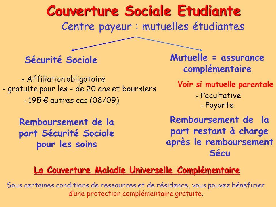 Couverture Sociale Etudiante