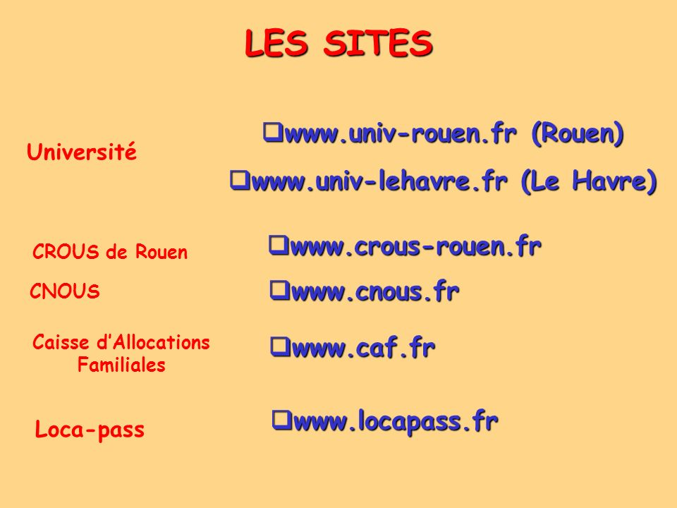 LES SITES www.univ-rouen.fr (Rouen) www.univ-lehavre.fr (Le Havre)