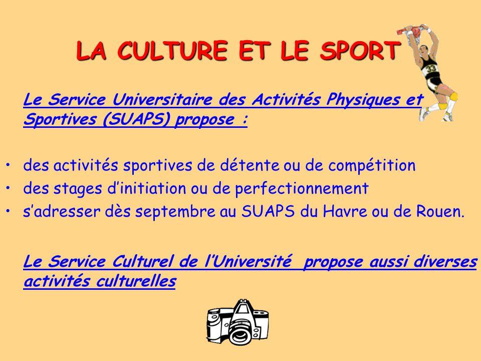 LA CULTURE ET LE SPORT Le Service Universitaire des Activités Physiques et Sportives (SUAPS) propose :