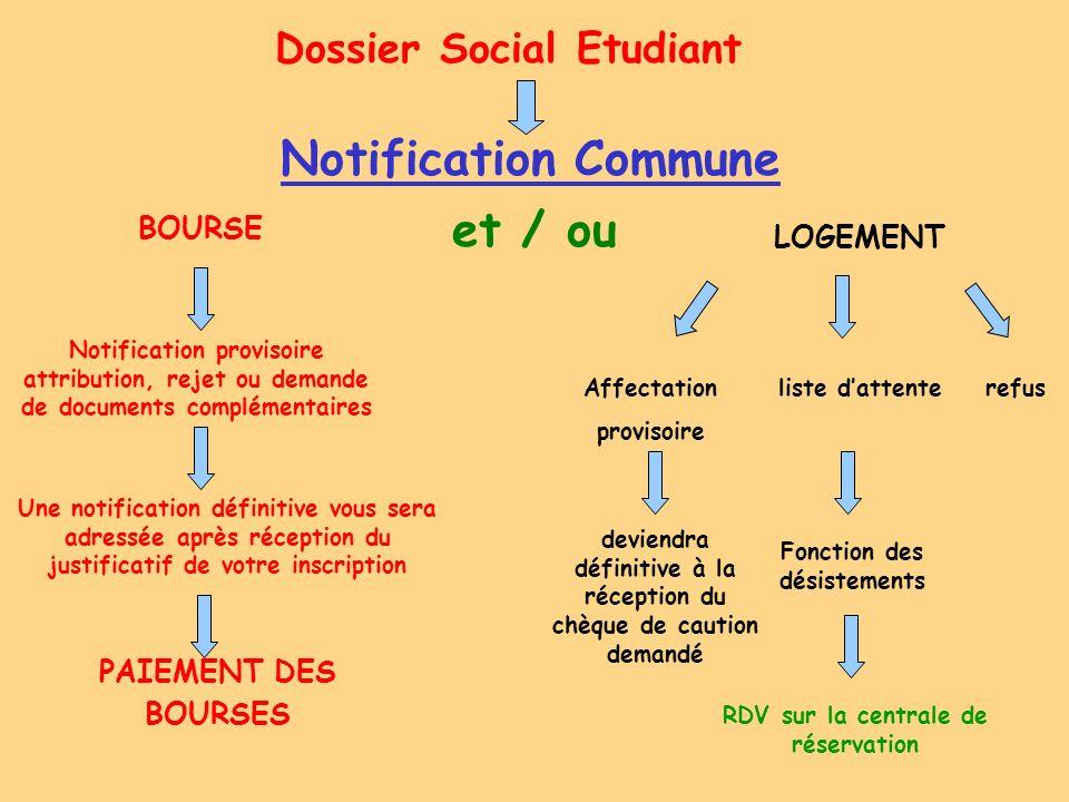 Notification Commune et / ou Dossier Social Etudiant BOURSE LOGEMENT
