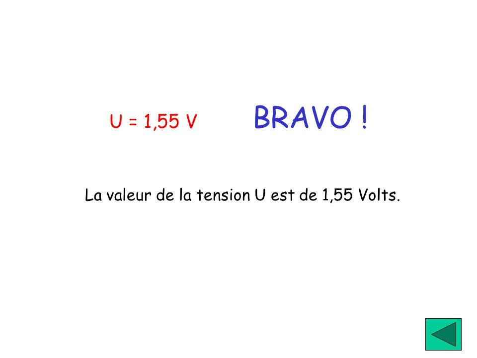 La valeur de la tension U est de 1,55 Volts.