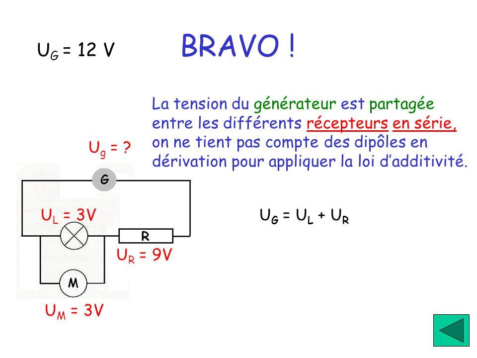 UG = 12 V BRAVO !