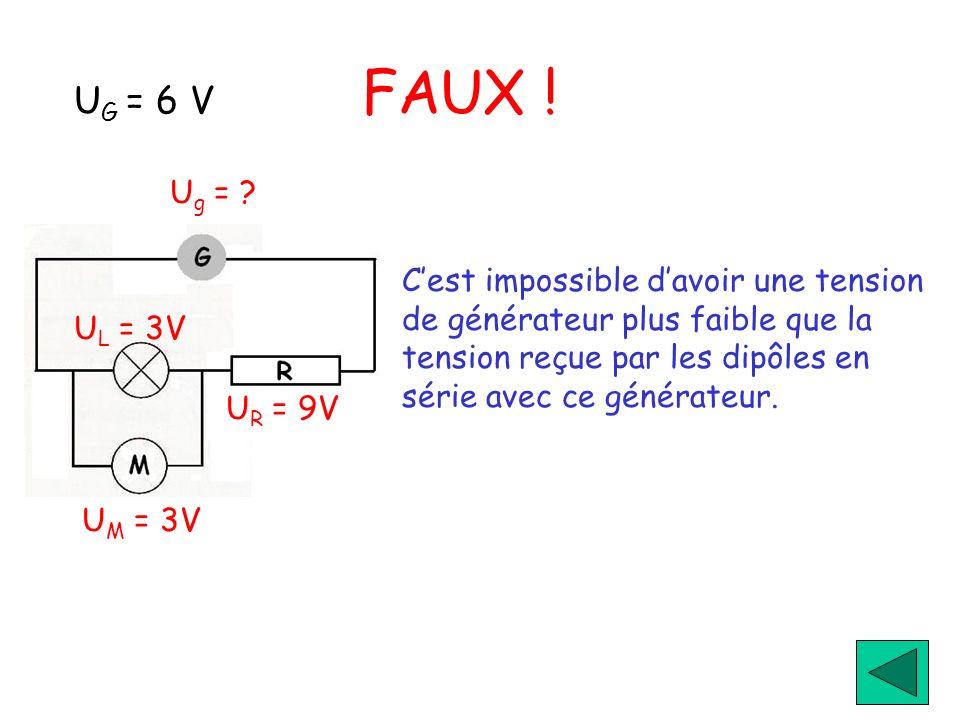 UG = 6 V FAUX ! Ug = UM = 3V. UR = 9V. UL = 3V.