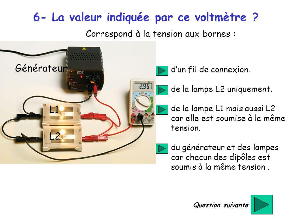 6- La valeur indiquée par ce voltmètre