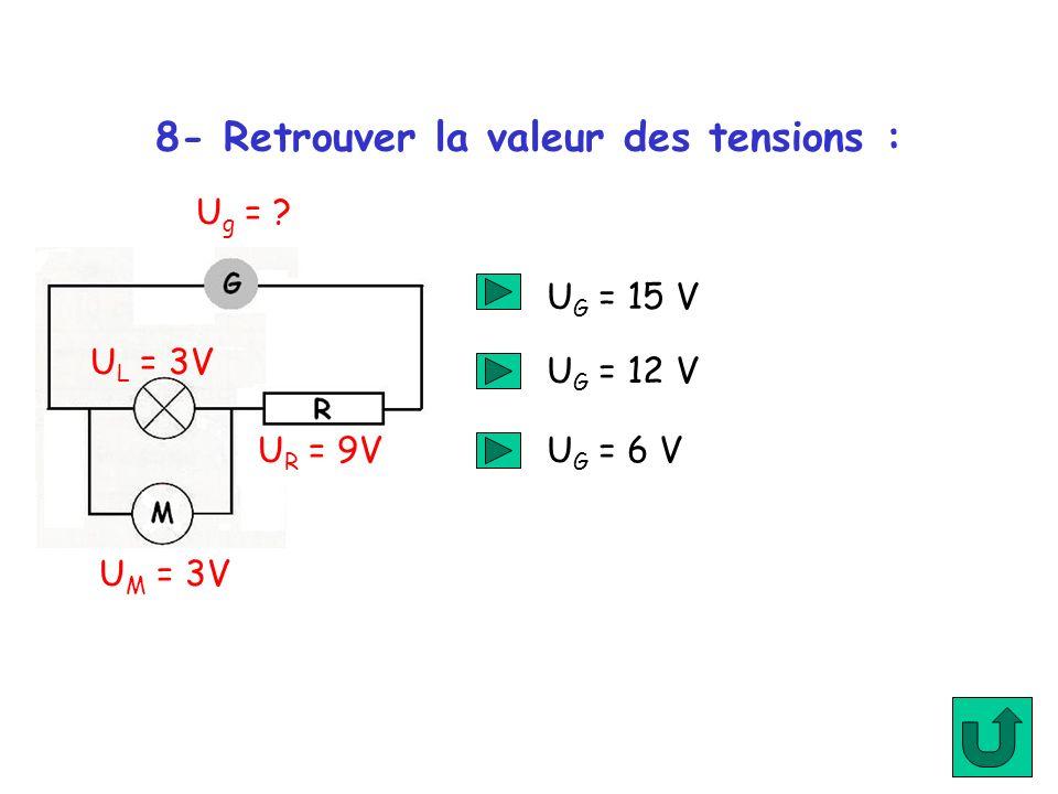 8- Retrouver la valeur des tensions :