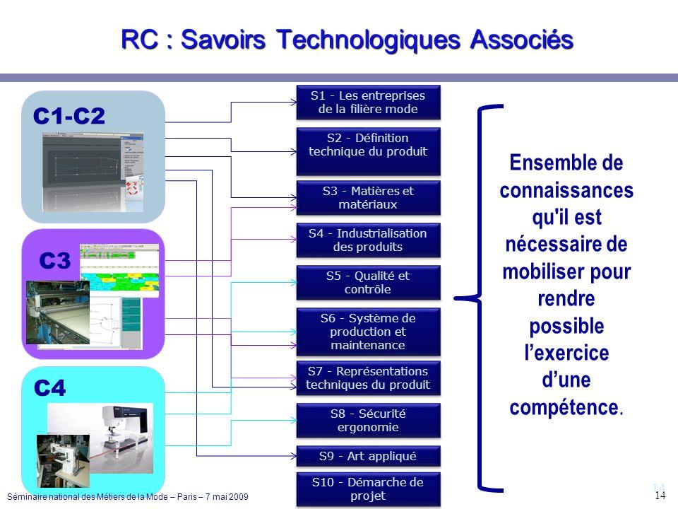 RC : Savoirs Technologiques Associés
