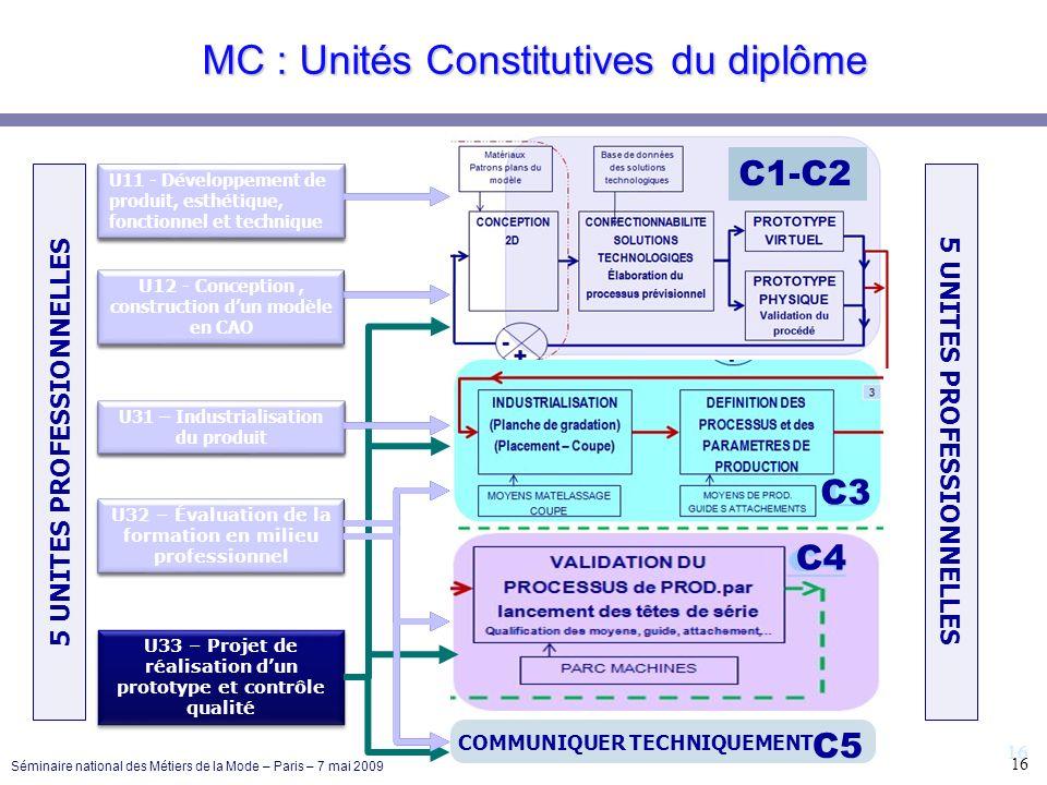 MC : Unités Constitutives du diplôme