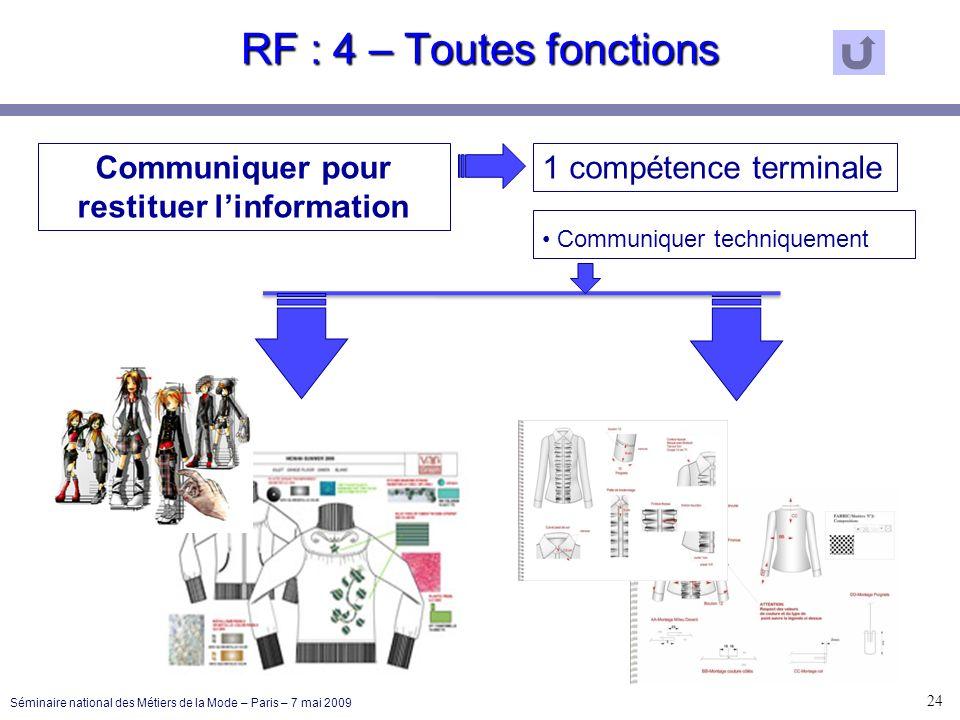 Communiquer pour restituer l'information