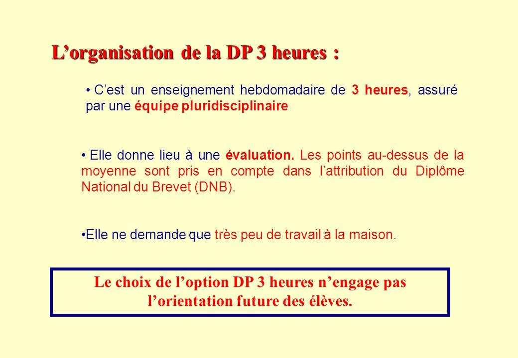 L'organisation de la DP 3 heures :