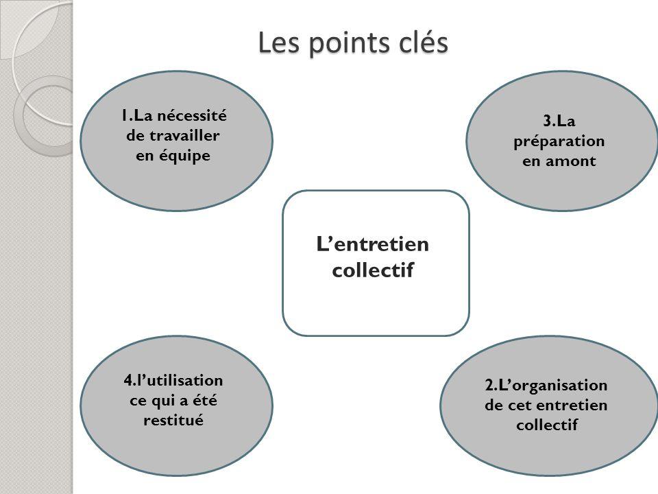 Les points clés L'entretien collectif