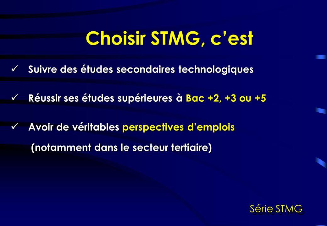 Choisir STMG, c'est Suivre des études secondaires technologiques