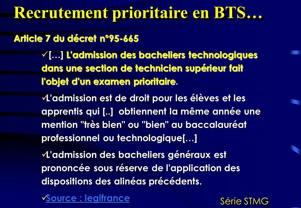 Recrutement prioritaire en BTS…