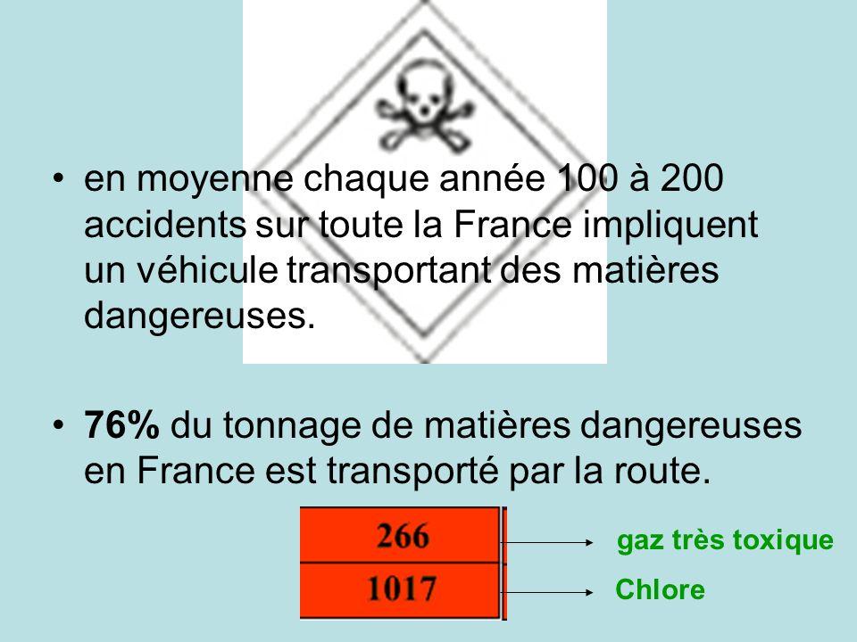 en moyenne chaque année 100 à 200 accidents sur toute la France impliquent un véhicule transportant des matières dangereuses.