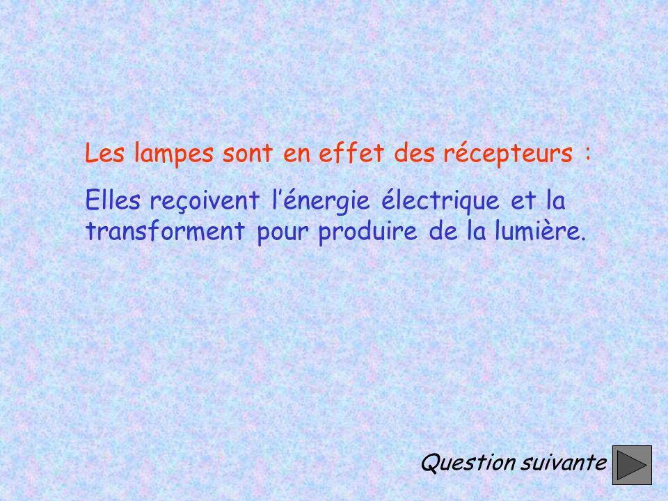 Les lampes sont en effet des récepteurs :