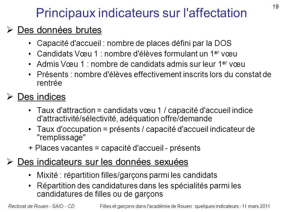 Principaux indicateurs sur l affectation