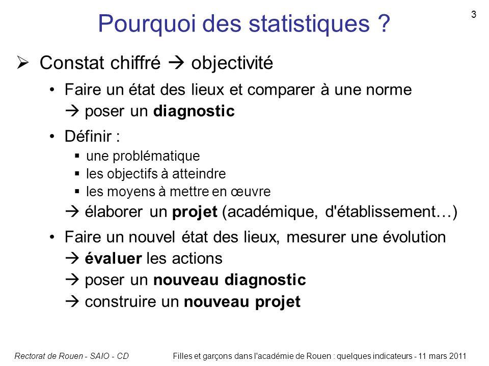 Pourquoi des statistiques