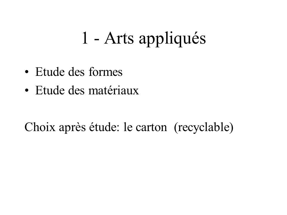 1 - Arts appliqués Etude des formes Etude des matériaux