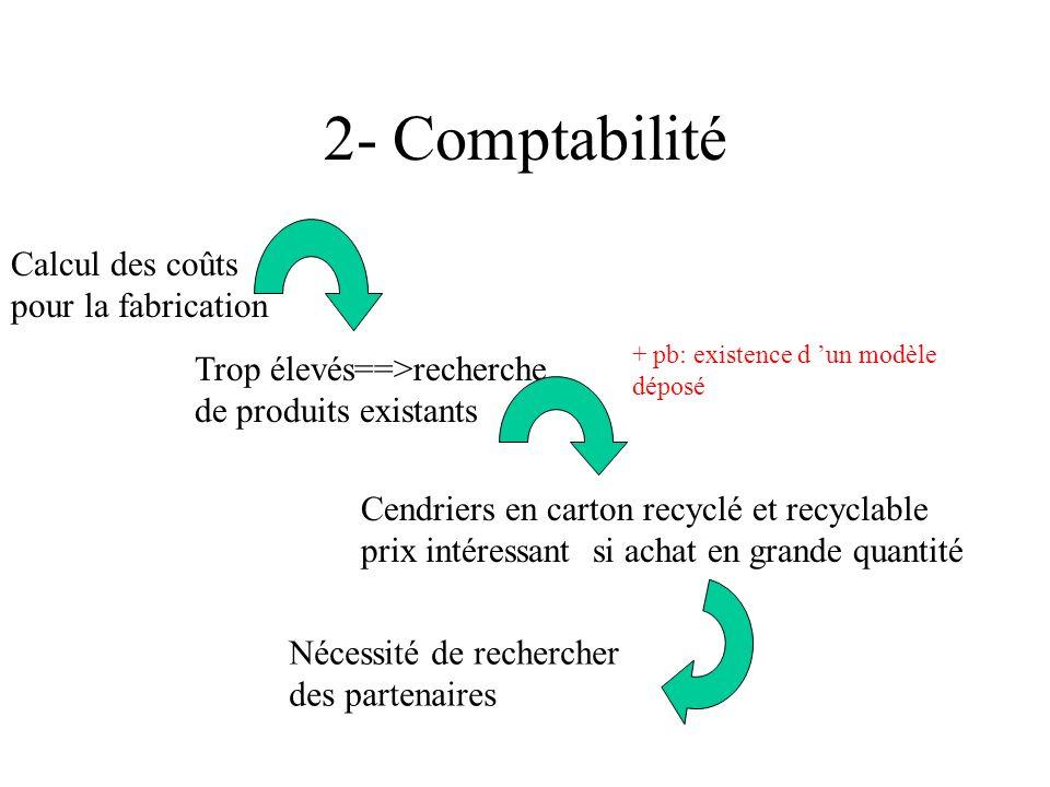 2- Comptabilité Calcul des coûts pour la fabrication