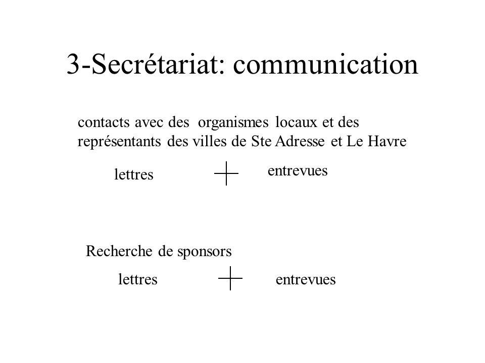 3-Secrétariat: communication