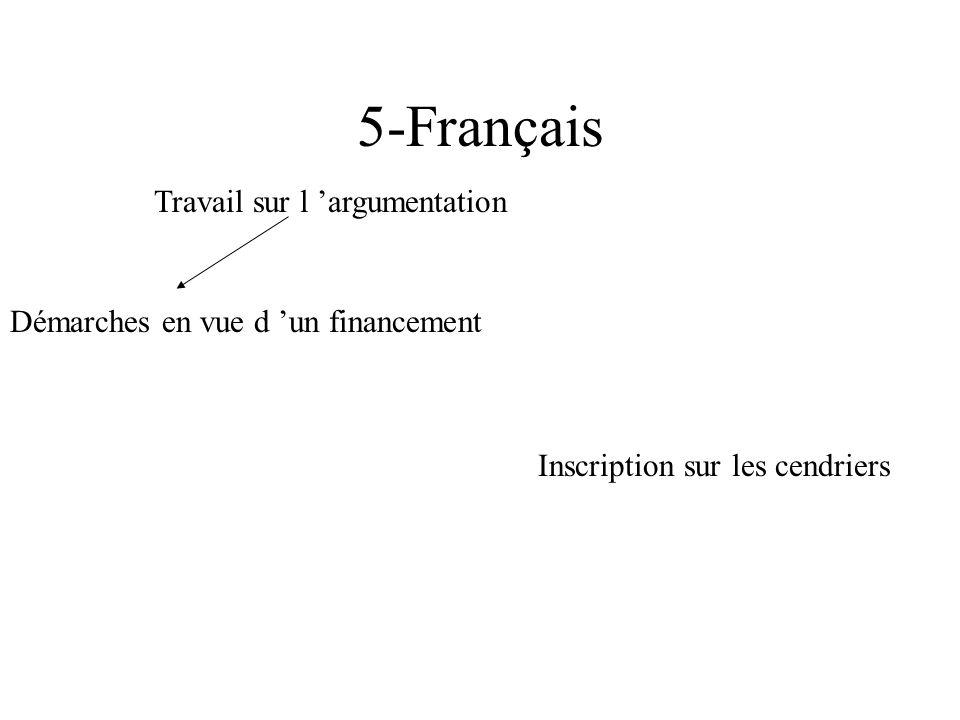 5-Français Travail sur l 'argumentation