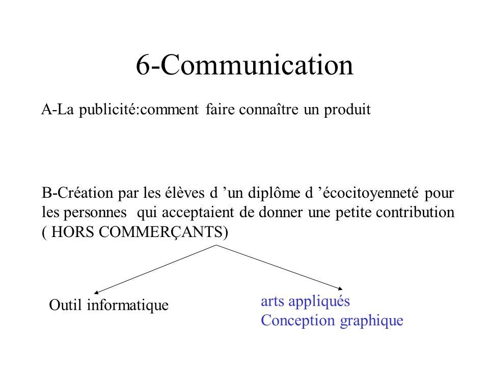 6-Communication A-La publicité:comment faire connaître un produit