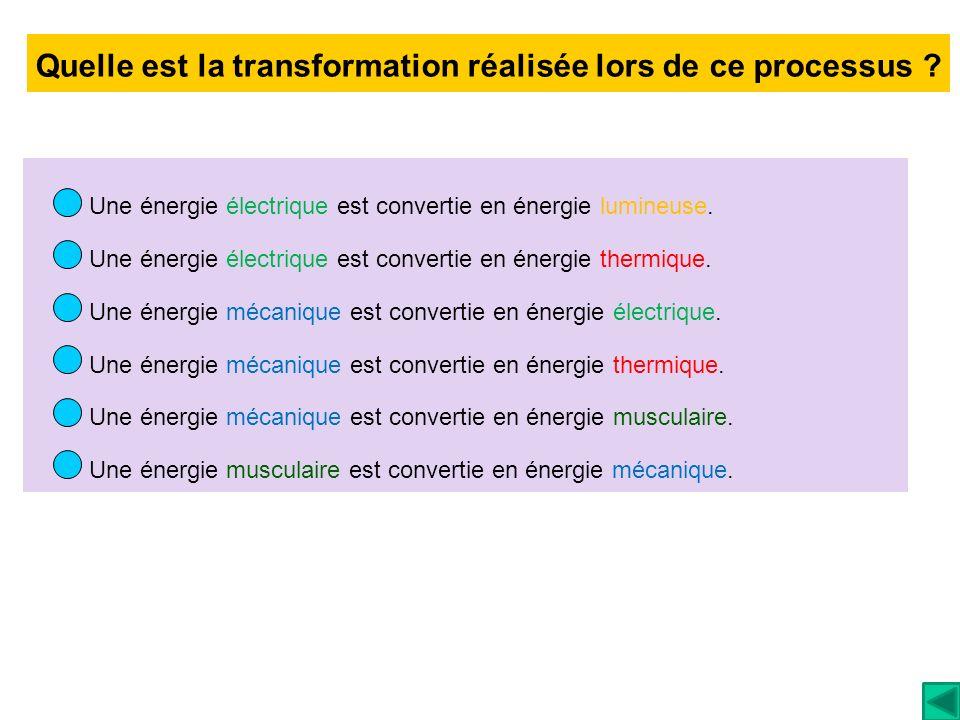 Quelle est la transformation réalisée lors de ce processus